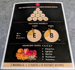 Four roses flyer