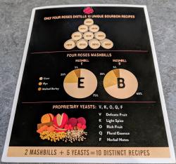 Four roses flyer