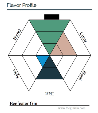Beefeater diagram redacted