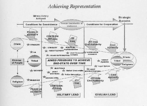 Rumsfeldpowerpoint